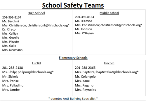 picture of school safety teams